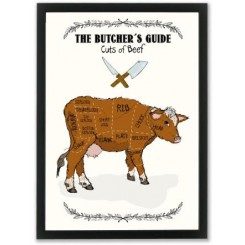 Mouse & Pen illustration A4 - The Butcher's Guide - Beef